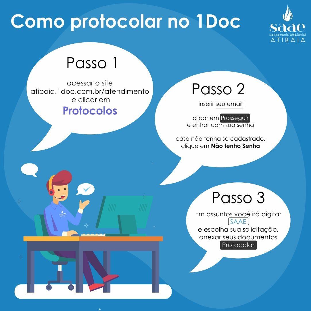 Protocolar 1Doc